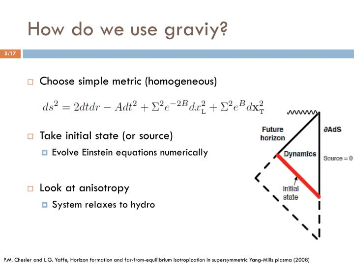 How do we use graviy?