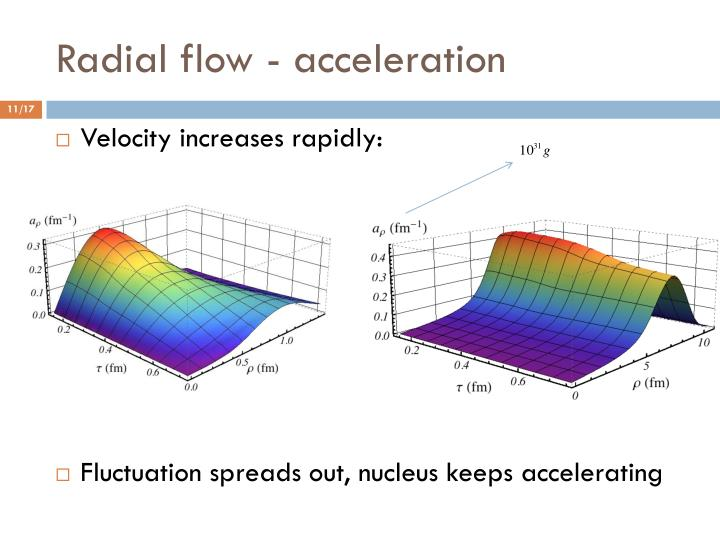 Radial flow - acceleration