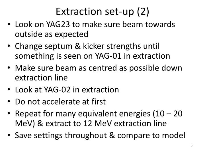Extraction set-up (2)