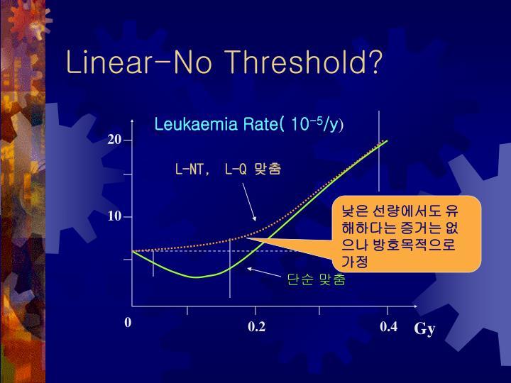 Leukaemia Rate( 10
