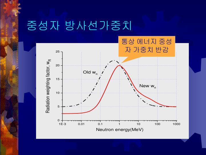중성자 방사선가중치