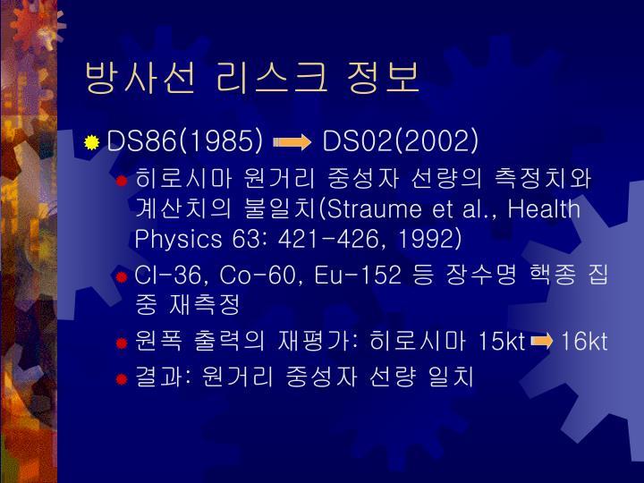 방사선 리스크 정보