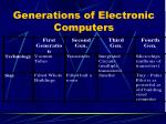 generations of electronic computers