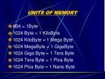 units of memory