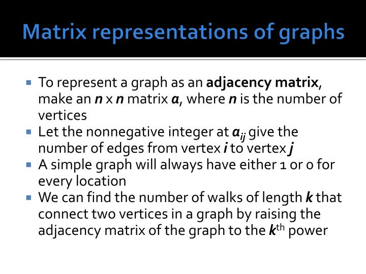 Matrix representations of graphs