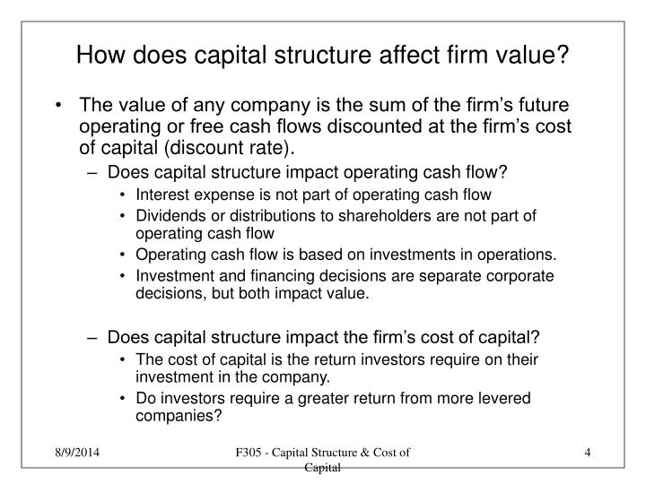 capital structure of firms Capital structure theories seek to explain why businesses choose different mixes of debt and equity to finance their operations banking firms represent a special case because of certain unique features in the industry, including a federal safety net and extensive regulation the financial crisis of.
