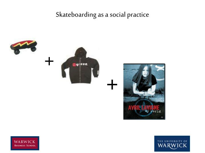 Skateboarding as a social practice