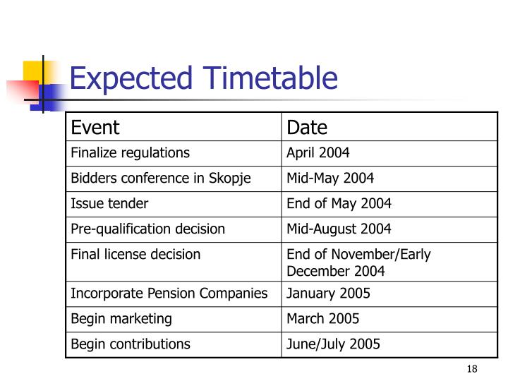 Expected Timetable