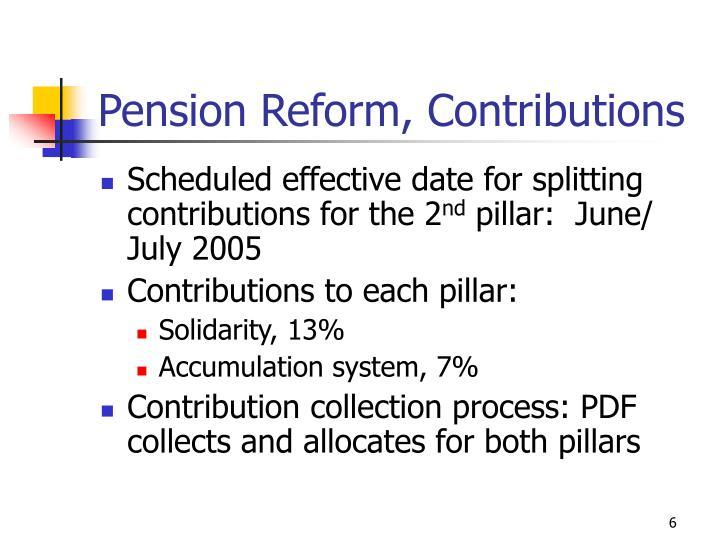 Pension Reform, Contributions