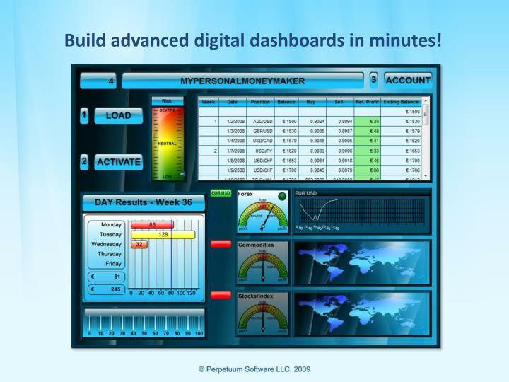build advanced digital dashboards in minutes n.