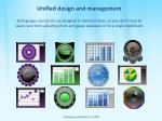 unified design and management