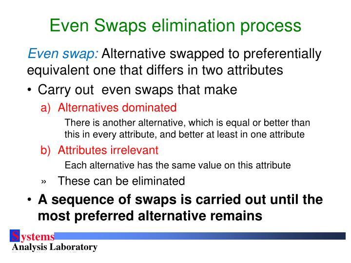 Even Swaps elimination process
