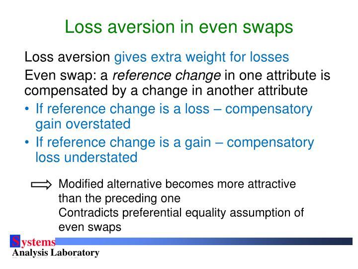Loss aversion in even swaps