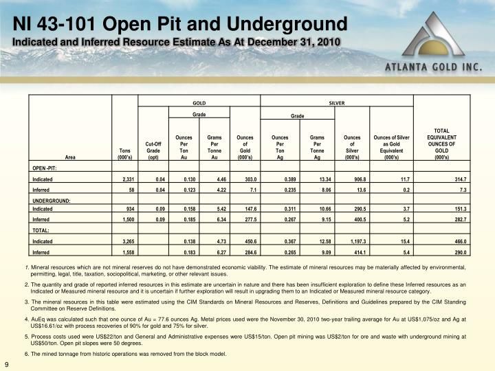 NI 43-101 Open Pit and Underground