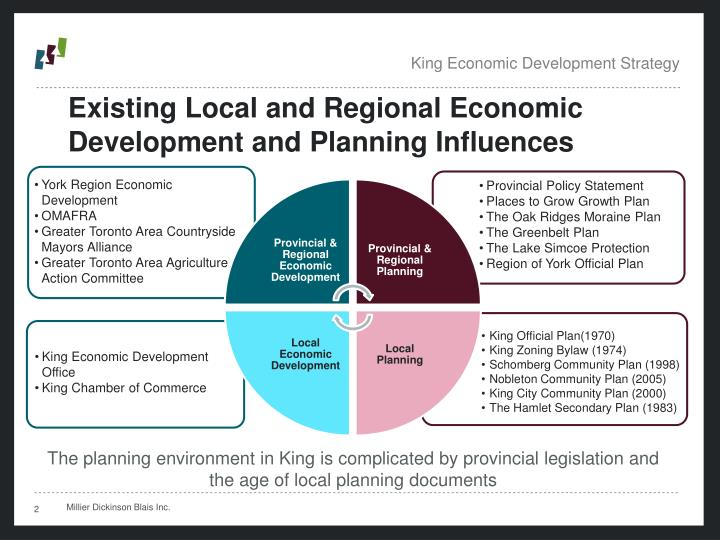 why local economic development requires strategy Why are these examples exceptional why do the majority of economic development strategies fail to meet porter's standard it stems from the way a strategy that focuses on half to three quarters of the entire regional economy simply fails to provide a way to harness the energy of local leaders.