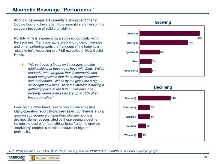 """Alcoholic Beverage """"Performers"""""""