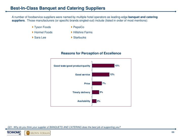 Best-In-Class Banquet and Catering Suppliers