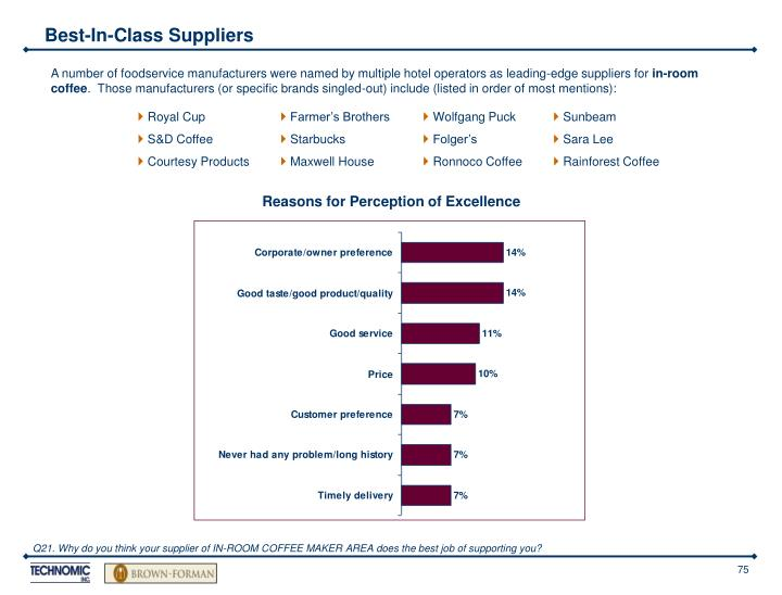 Best-In-Class Suppliers