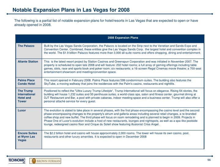 Notable Expansion Plans in Las Vegas for 2008