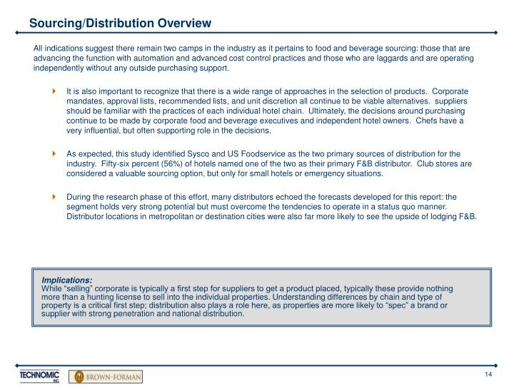 Sourcing/Distribution Overview
