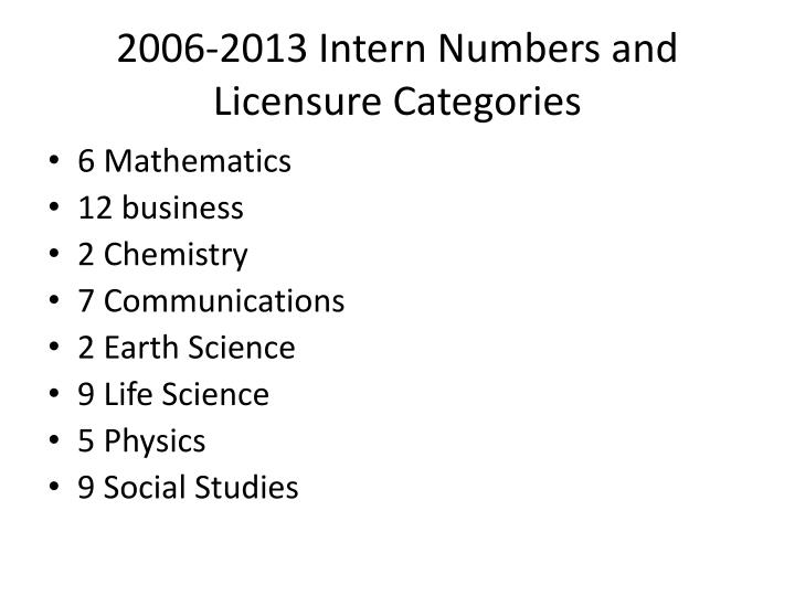 2006-2013 Intern Numbers and Licensure Categories