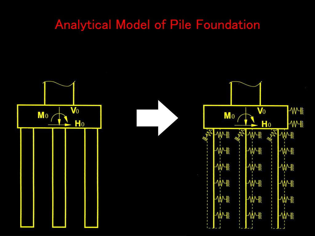 PPT - Seismic Design Method for Pile Foundation PowerPoint