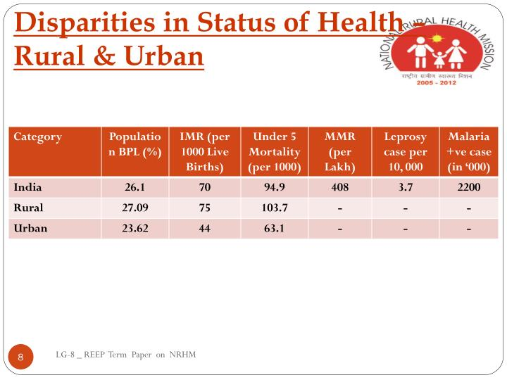 Disparities in Status of Health –