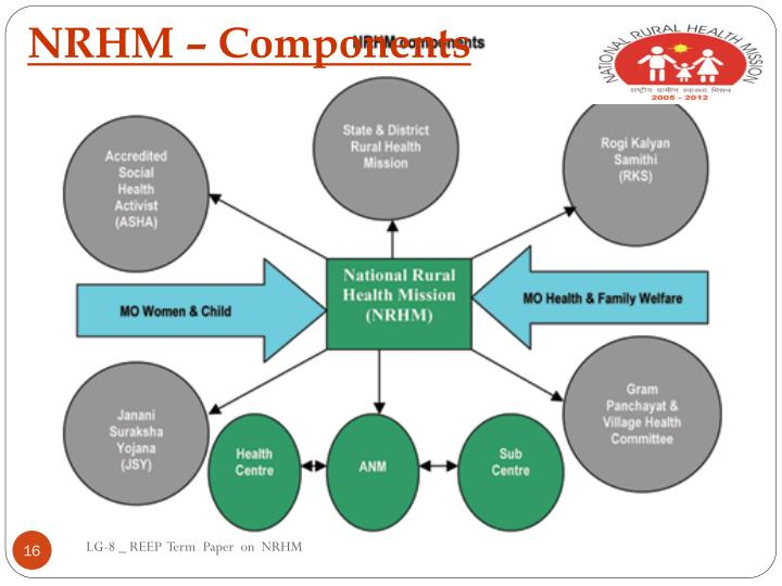 NRHM – Components