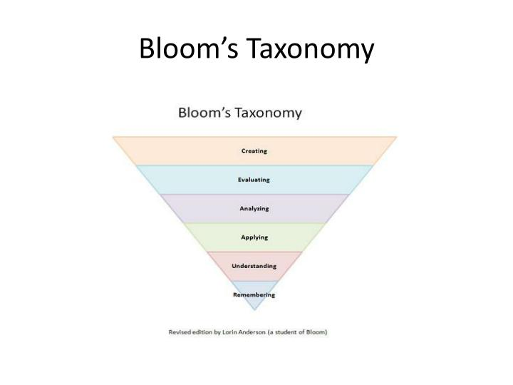 discovery of biological taxonomy Modern biology is based on several unifying themes, such as the cell theory, genetics and inheritance, francis crick's central dogma of information flow, and darwin and wallace's theory of evolution by natural selection in this first unit we will examine these themes and the nature of science.