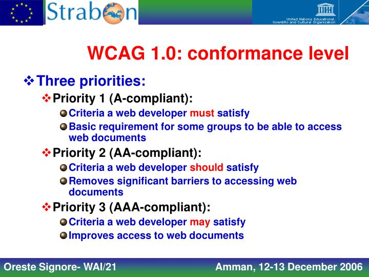 WCAG 1.0: conformance level