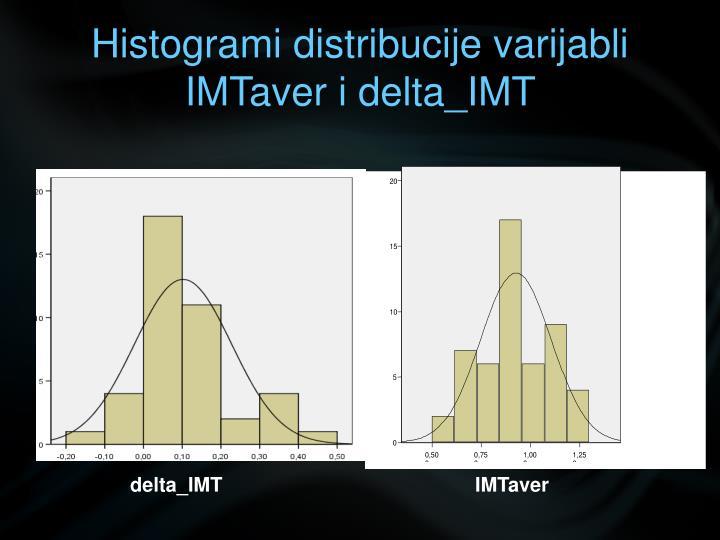 Histogrami distribucije varijabli IMTaver i delta_IMT
