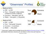 greenness profiles