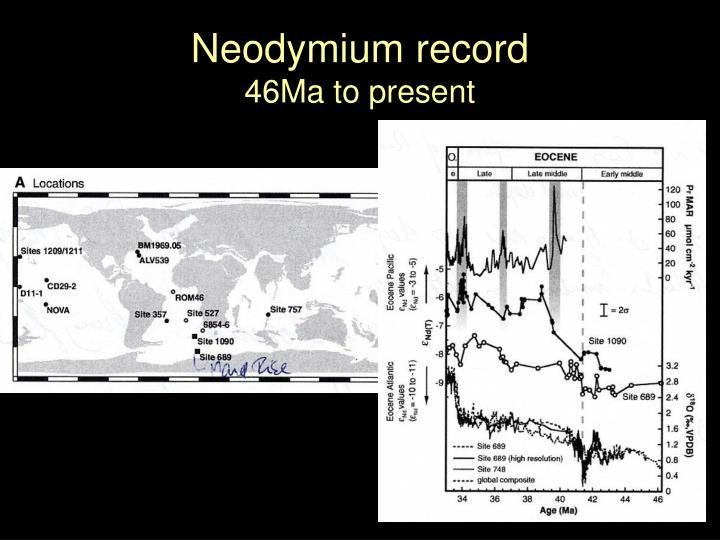 Neodymium record