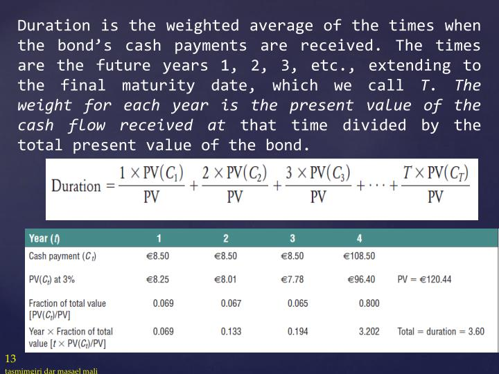 Duration is the weighted average of the times when the bond's cash payments are received. The times are the future years 1, 2, 3, etc., extending to the final maturity date, which we call