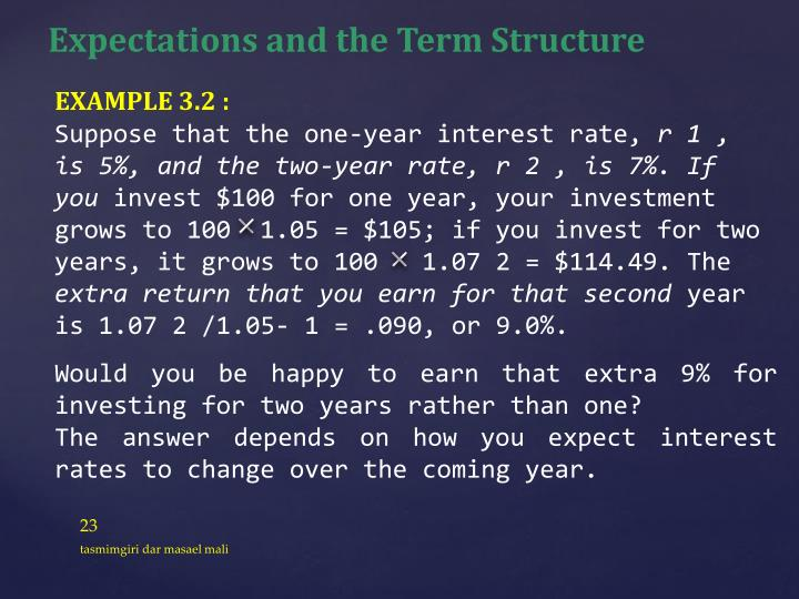 Expectations and the Term Structure