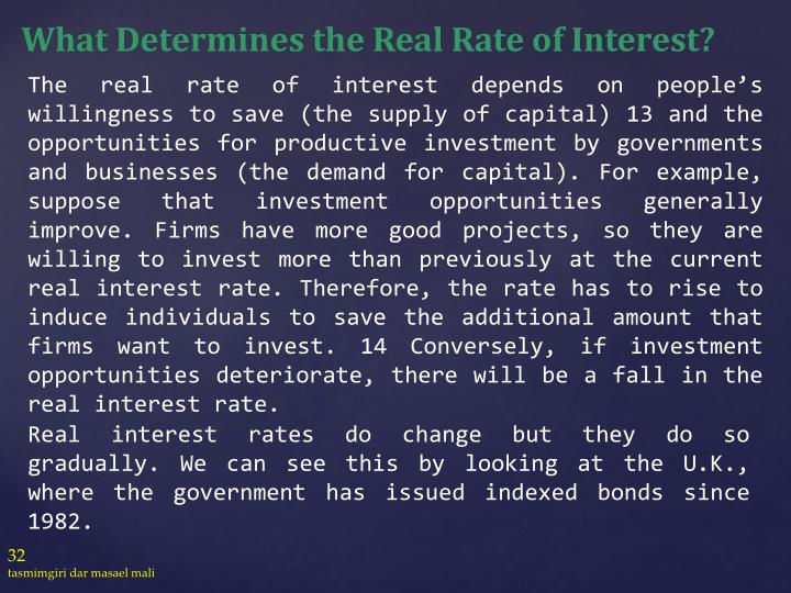 What Determines the Real Rate of Interest?