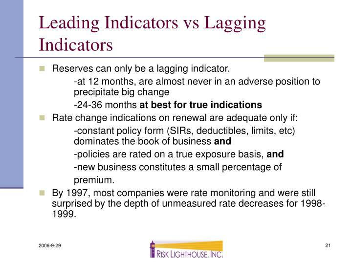 Leading Indicators vs Lagging Indicators