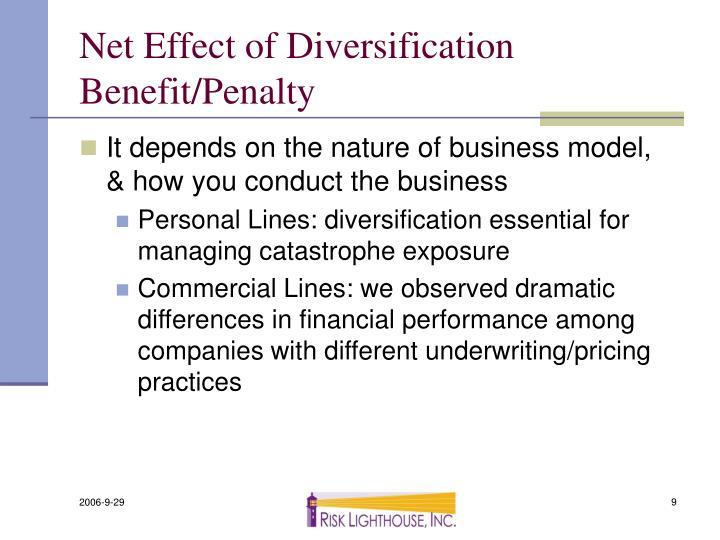 Net Effect of Diversification Benefit/Penalty
