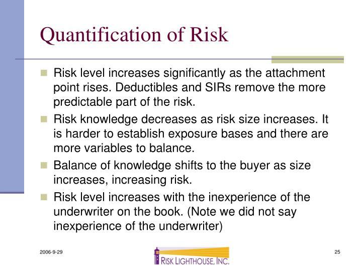 Quantification of Risk