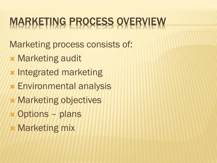 Marketing process consists of: