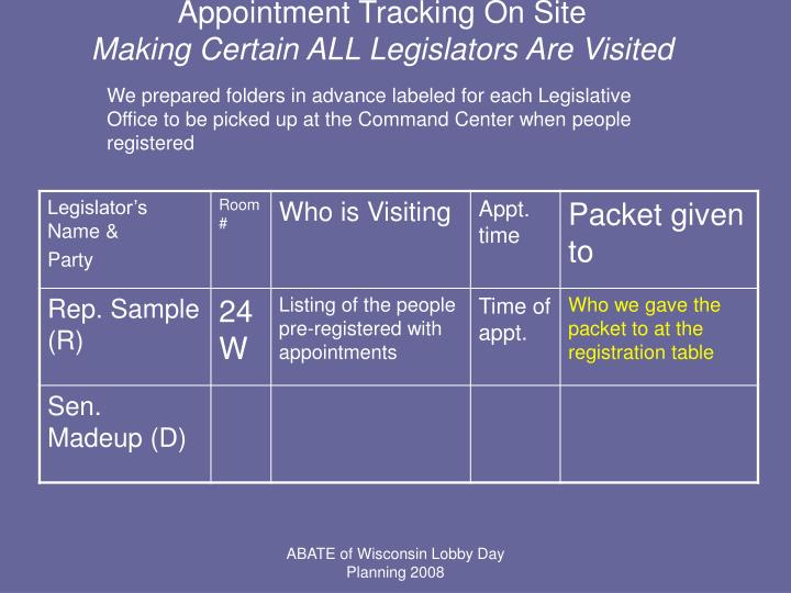 Appointment Tracking On Site