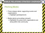 public relations strategy overview1