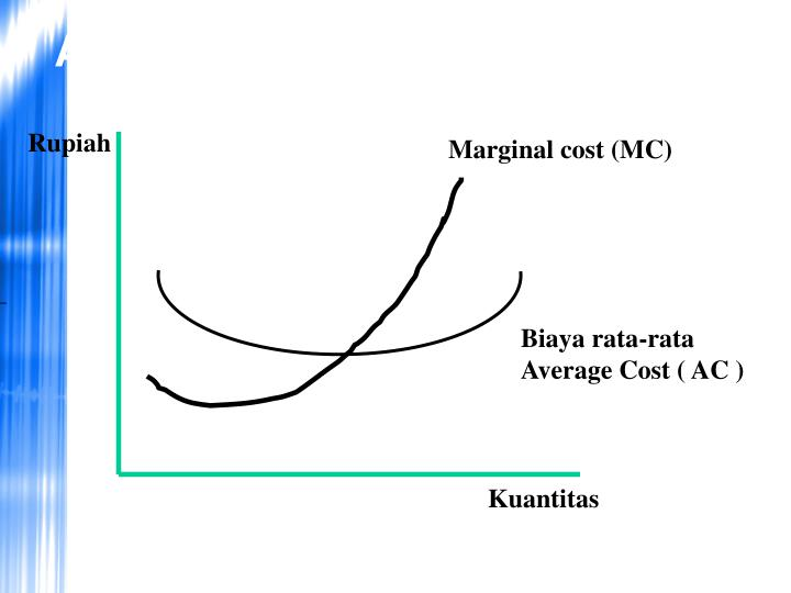 a new house marginal costs and marginal Marginal calculation methodologies are more appropriate than either national or regional average calculations for evaluating the impacts of changes in electricity consumption, such as comparing new building energy efficiency design options or evaluating competing retrofit measures.