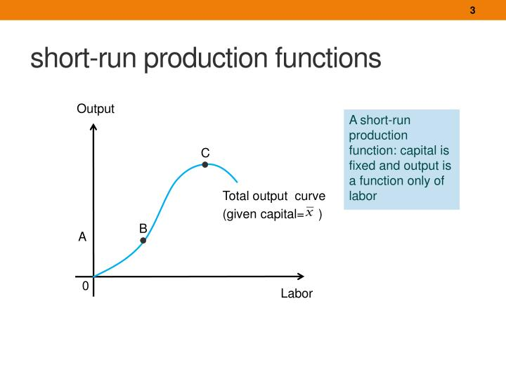 micro short run long run production functions The best videos and questions to learn about production functions: short and long run get smarter on socratic.