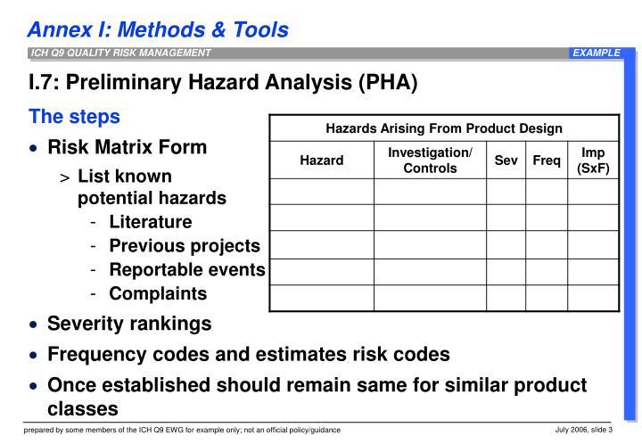 I 7 preliminary hazard analysis pha1