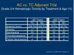 ac vs tc adjuvant trial grade 3 4 hematologic toxicity by treatment age