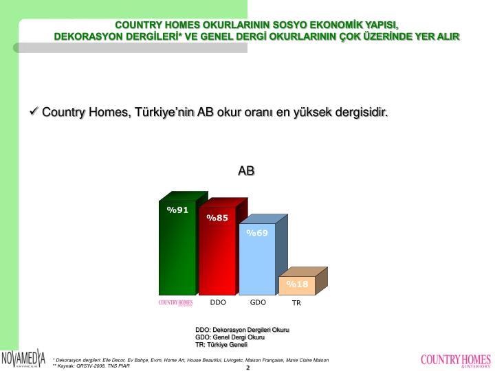 COUNTRY HOMES OKURLARININ SOSYO EKONOMİK YAPISI,