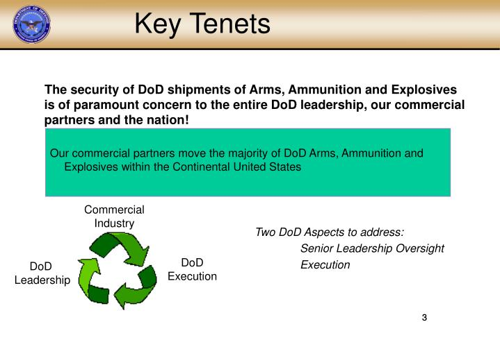physical security of arms ammunition Conventional arms, ammunition, and explosives (aa&e) ref: (a) dod 510076-m, physical security of sensitive conventional arms, ammunition, and explosives of aug 2000 (notal) (b) secnavinst 52125d, subj: navy and marine corps records disposal manual (notal) encl: (1) department of the navy physical security instruction for conventional arms, ammunition, and explosives (aa&e) 1 purpose.