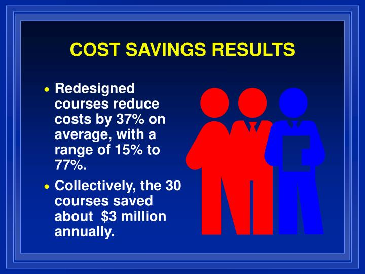 COST SAVINGS RESULTS