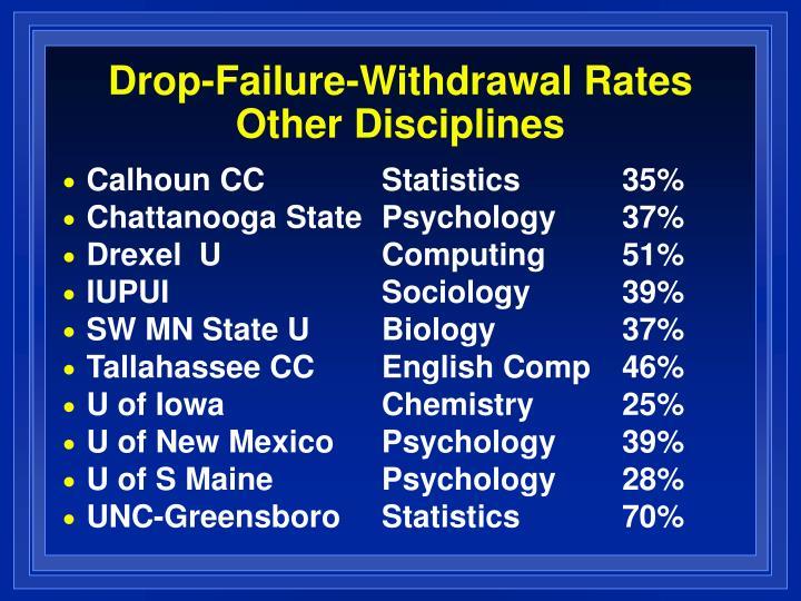 Drop-Failure-Withdrawal Rates